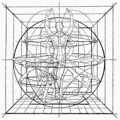 Symbolism of planet dance rhythms directory and network dynamic
